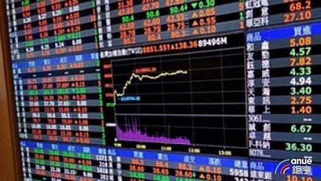 三大法人賣超29.41億元 外資期現貨不同調 再加碼台積電