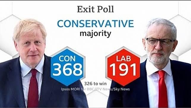 ผลสำรวจหน้าคูหาเลือกตั้งพรรคอนุรักษ์นิยม สหราชอาณาจักรชนะเลือกตั้งชี้ชะตาเบร็กซิท