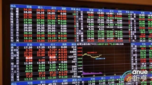內資撐場守月線 內外資同步賣超富邦VIX 9.2萬張