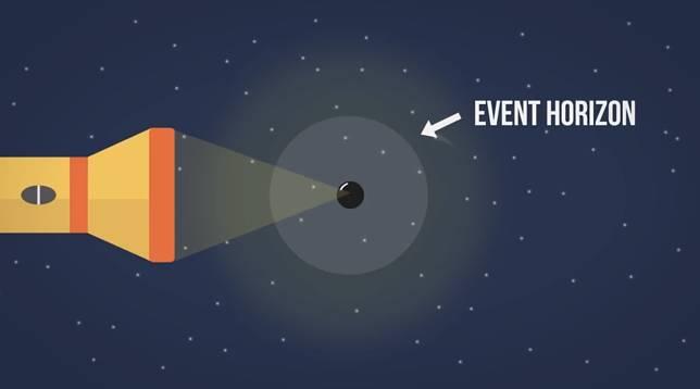 Bahkan benda yang punya kecepatan tertinggi seperti cahaya pun ngga bisa luput dari 'hisapan' black hole…...