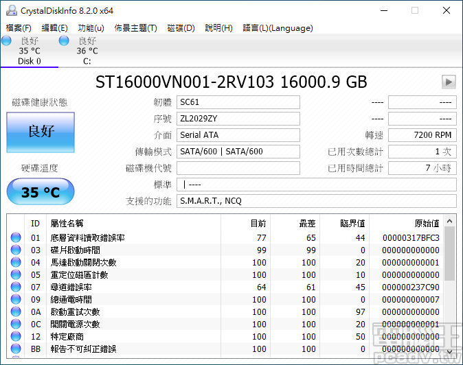▲ Windows 10 桌面待機,IronWolf 16TB 溫度為 35℃。(室溫 25℃,以下皆同)