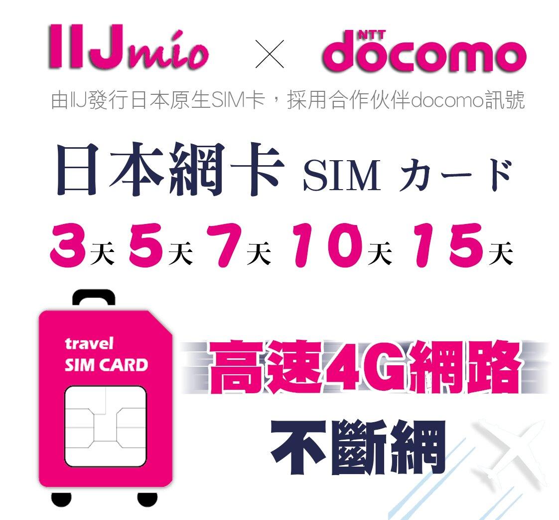 日本網卡 IIJ官方 docomo訊號 覆蓋 北海道 沖繩 旅遊網卡 原生卡 不斷網。人氣店家瘋旅遊全球網卡的日本、韓國網卡有最棒的商品。快到日本NO.1的Rakuten樂天市場的安全環境中盡情網路購