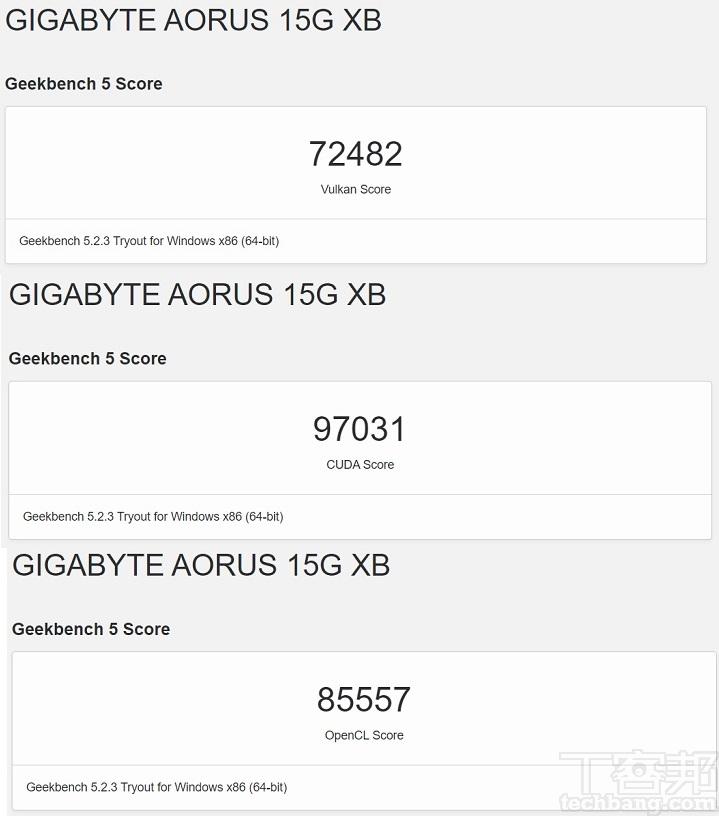 利用Geekbench 5 進行測試,選定於 NVIDIA GeForce RTX 2070 Super 進行測試,在 Vulkan 測試獲得的分數為 72,482 分;在 OpenCL 測試獲得的分數為 85,557 分;在 CUDA 測試獲得的分數為 97,031 分。