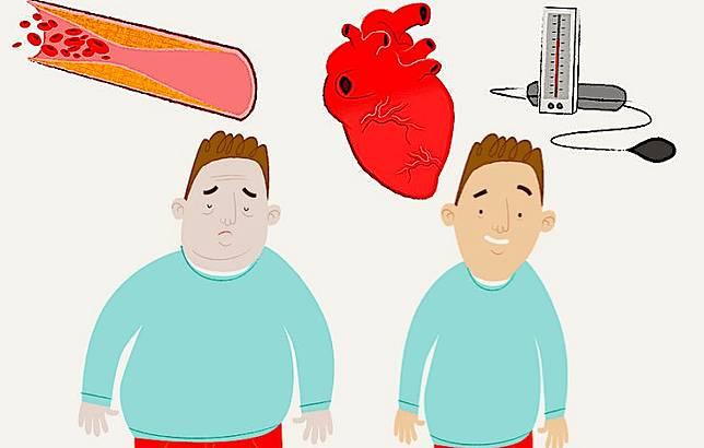 請注意!這4類疾病都可能導致高血壓