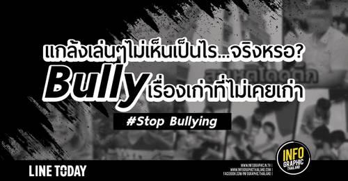 Real time ออนไลน์ เกาะติดทุกกระแสที่กำลังมา บอกลาทุกการตกเทรน #stop bullying แกล้งเล่นๆไม่เห็นเป็นไร...จริงหรอ?