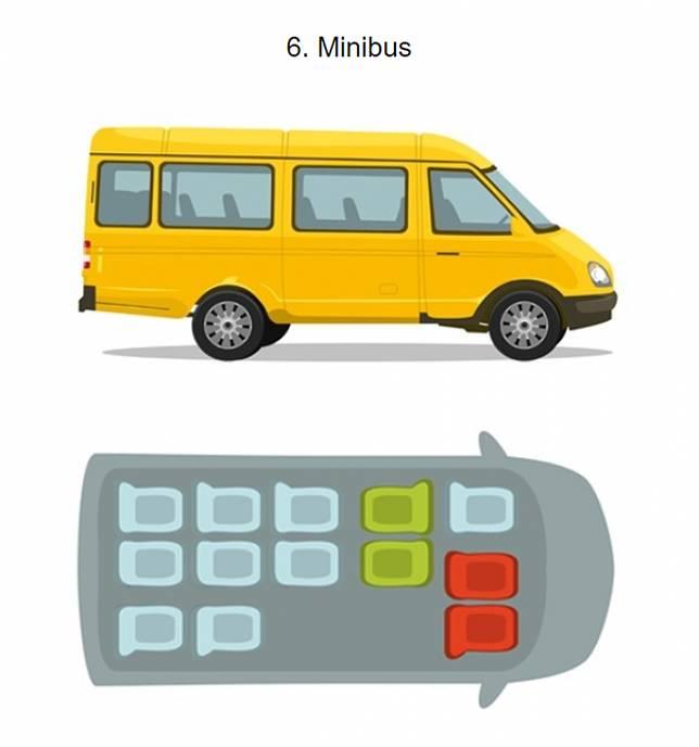 Pemilihan tempat duduk yang aman dalam alat transportasi.