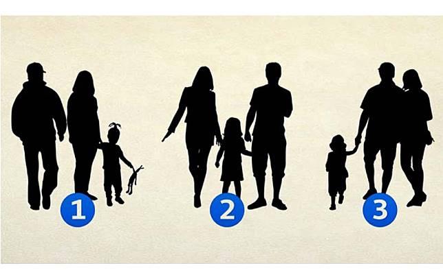 ▲直覺選出誰不是一家人!答案揭密你的「真實性格」。(圖/翻攝自The Mind Journal)