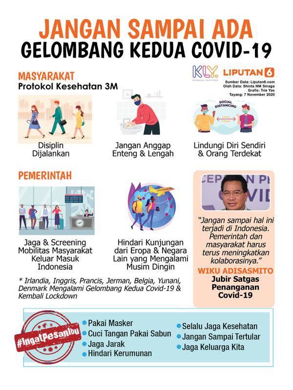 Infografis Jangan Sampai Ada Gelombang Kedua Covid-19 (UNIKOLOGI.COM/Triyasni)