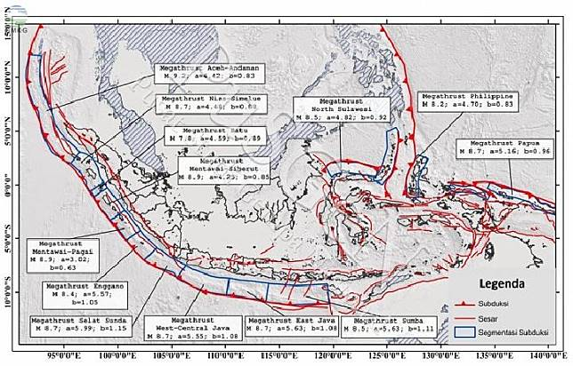 Zona gempa megathrust. (BMKG)
