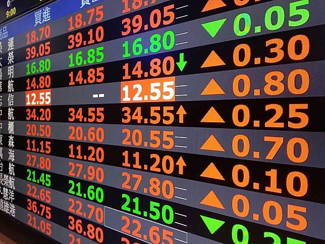 ▲台北股市5月7日開盤漲16.83點,加權股價指數以10913.95點開出,隨後走高。(圖/NOWnews資料照片)