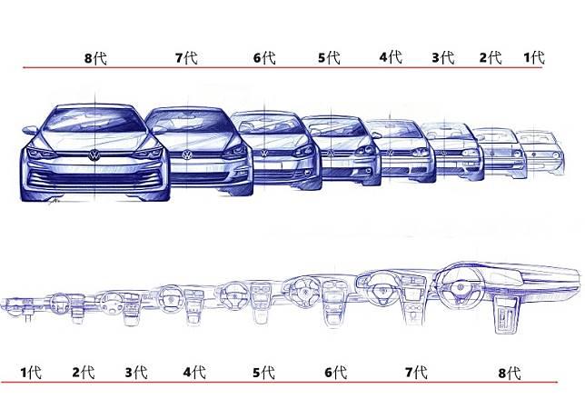 這兩幅廠方草圖,分別勾畫了歷代Golf在外觀及內裝設計上演進過程。(互聯網)