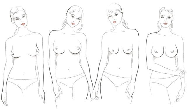 7 ประเภทหน้าอกของสาวๆ! พร้อมคำแนะนำว่าควรใส่ยกทรงแบบไหน