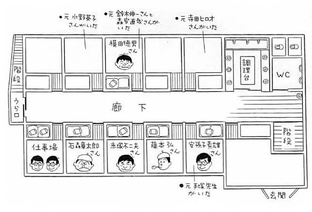 當年各漫畫家房間的分佈圖,安孫子素雄(藤子F不二雄)住的就是手塚治虫從前的房間。(互聯網)