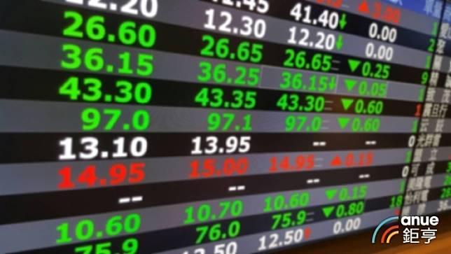 台股盤後-權值股慘貼息 量縮持續下跌 摔破2大關