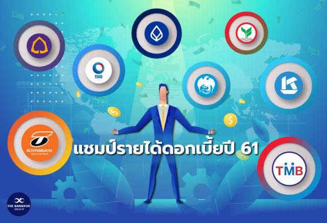 เปิดอันดับ 'ธนาคารไทย' รายได้จาก 'ดอกเบี้ย' มากที่สุด