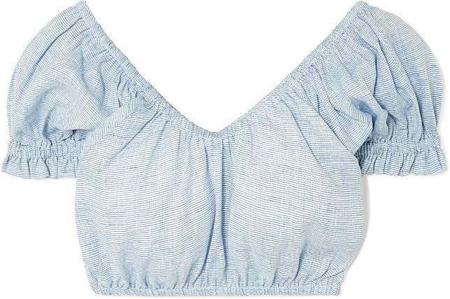 MARA HOFFMAN粉藍色短身上衣(互聯網)