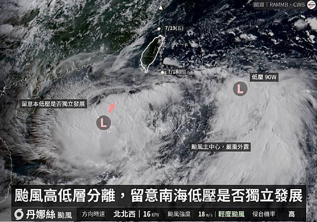 ▲有專家在臉書上表示「被陸地摧殘後的丹娜絲,高低層結構嚴重分離,現在形同是只剩空殼的颱風,此刻最新的重點,要擺在南海發展起來的新低壓」。(圖/翻攝自台灣颱風論壇|天氣特急臉書)