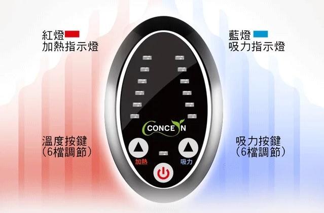 https://www.concerngo.com/products/cm-7658