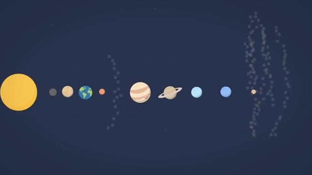 Gagal pada tahapan ketiga, Pluto pun harus melepaskan diri sebagai planet, Selamat tinggal Pluto!