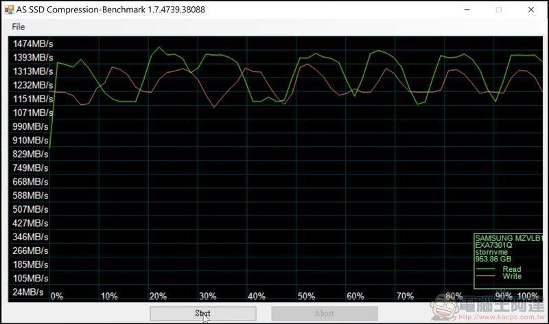 MSI Prestige 15 系統與效能測試 - 12