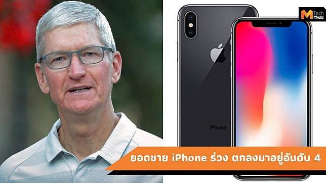 Apple ยอดขายร่วง ตามหลังผู้ผลิตสมาร์ทโฟนรายใหญ่ ในไตรมาสที่ 2