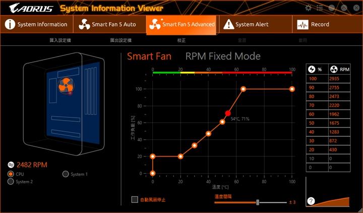 除了在Smart Fan 5 Auto頁面提供的四種散熱模式外,玩家也可以在Smart Fan 5 Advanced頁面中自訂散熱風扇的運作狀態,以及校正散熱風扇的轉速。