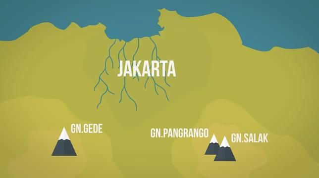 Karena sungai mengalirnya ke laut, ketika di hulu sungainya aja udah ngga ada daerah resapannya, terus meluap kemana-mana. Alhasil, banjirnya di Jakarta pun itu adalah 'hasil kiriman' dari hulu sungai yang ada di Bogor dan Puncak.
