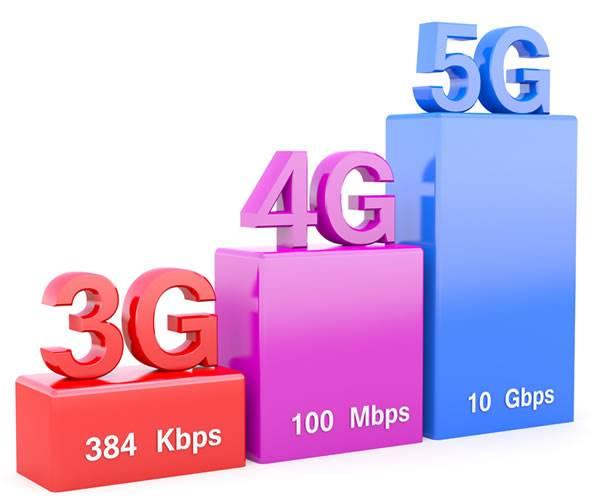 5G швидкість