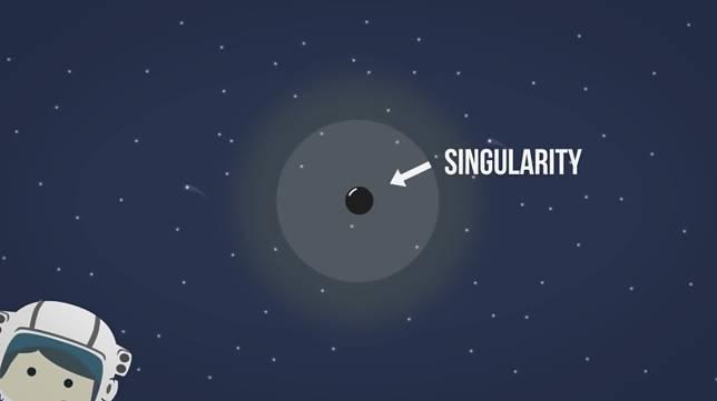 Namanya singularity, bagian black hole yang sangat misterius. Karena masih misterius, ya jadinya belum diketahui apa saja isinya. Tidak seperti gorengan tahu, yang pasti sudah bisa ditebak isinya.
