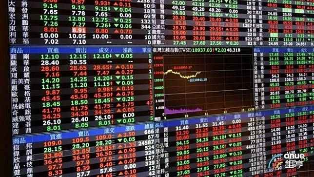 三大法人買超33.46億元 集中買超半導體股