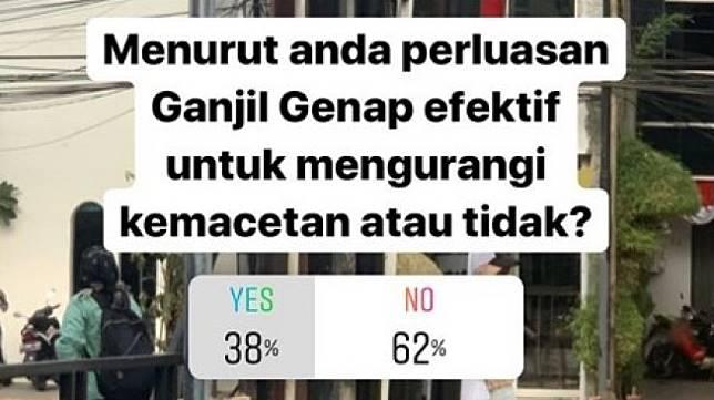 Polling mini yang mengungkap efektivitas kebijakan ganjil-genap. (Instagram/@motomobitv)