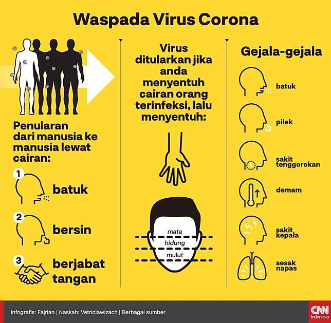 Susul Inggris Rusia Ungkap Kasus Virus Corona Pertama