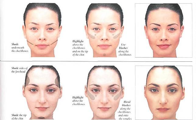 Cara Makeup Untuk Muka Panjang Saubhaya Makeup