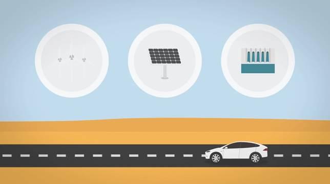 Sumber energi sebenarnya banyak, namun mesti diolah dahulu oleh teknologi tertentu. Ada yang bisa nebak apa energi alternatifnya?