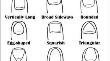 你是什麼類型的人?從指甲形狀來看出你的潛在性格!