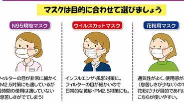 日本購買口罩教學 武漢肺炎、流感病毒統統OUT!旅行更要注重防疫