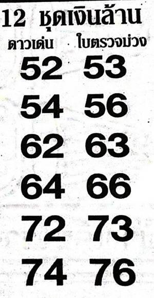 หวย 12 ชุดเงินล้าน 16/2/64 | Thaihuay | LINE TODAY