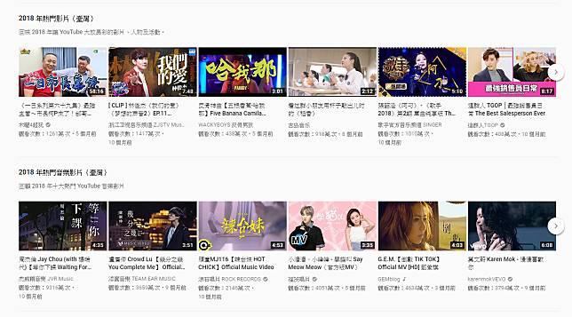 2018台灣夯甚麼短片?YouTube 公布榜單啦