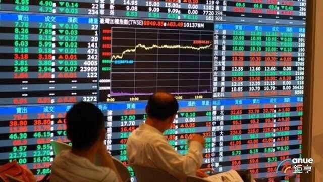 〈台股盤中〉電金+傳產權值股走揚 開高走高突破半年線