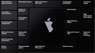 傳 Apple 將砍 AMD GPU 支援,為自製 GPU 預留道路
