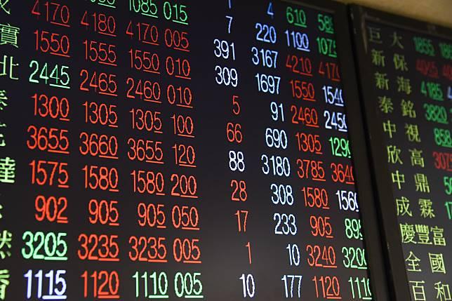 ▲台北股市3月26日開盤則漲27.20點,加權股價指數以10506.68點開出,站回10500點。(圖/NOWnews資料照片)