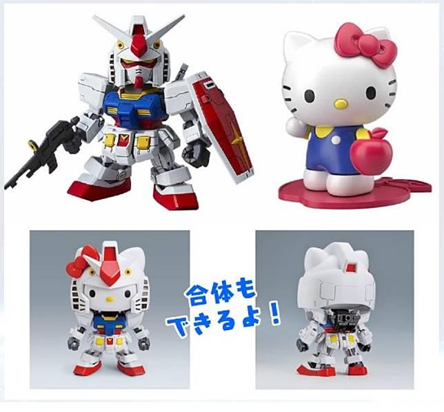 2020年大和解中,2月推出的Q版RX-78-2配上Hello Kitty,係咪好可愛呢?(互聯網)