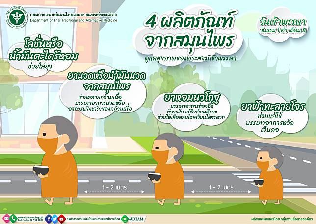 แพทย์แผนไทยแนะยาสมุนไพร 4 ชนิด แก้อาการเจ็บป่วยพื้นฐานของพระสงฆ์ ถวายสังฆทานช่วงเข้าพรรษา เน้นทำบุญแนววิถีชีวิตใหม่ New normal