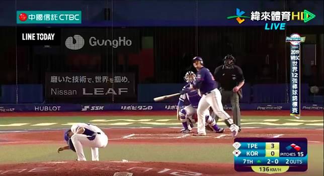 陳俊秀三分砲,讓韓國投手低頭洩氣