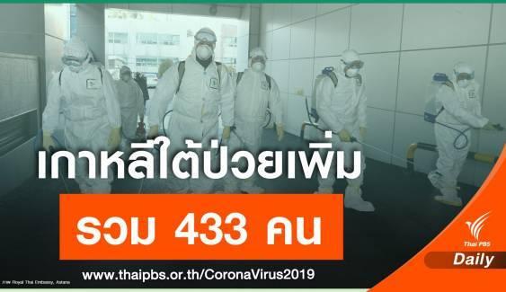 วันเดียว เกาหลีใต้ป่วย COVID-19 เพิ่ม 229 คน