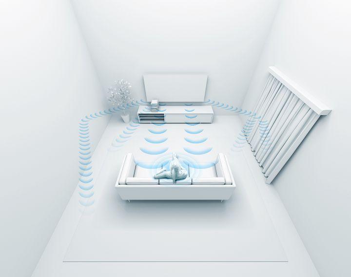 X90J 與 X85J 系列內建室內環境音場優化技術。