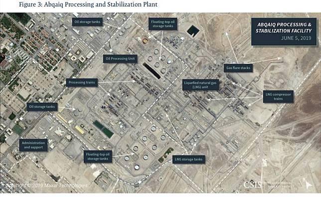 Abqaiq Oil Plant