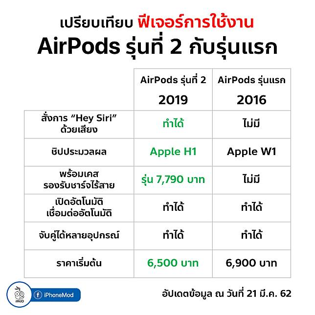 Airpods Compare Spec Img 3