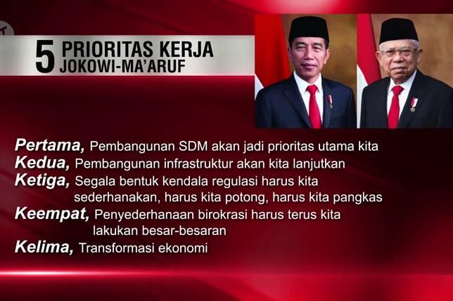 Ini 5 fokus prioritas kerja Jokowi-Ma'ruf 5 tahun kedepan