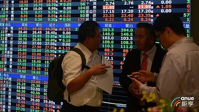 台股盤後-權值股讓出指數空間 重演尾盤急拉戲碼上漲28.75點